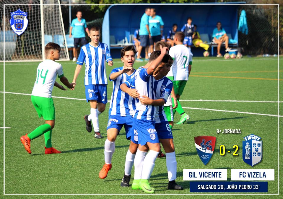 Sub-15 regressaram aos triunfos em Barcelos
