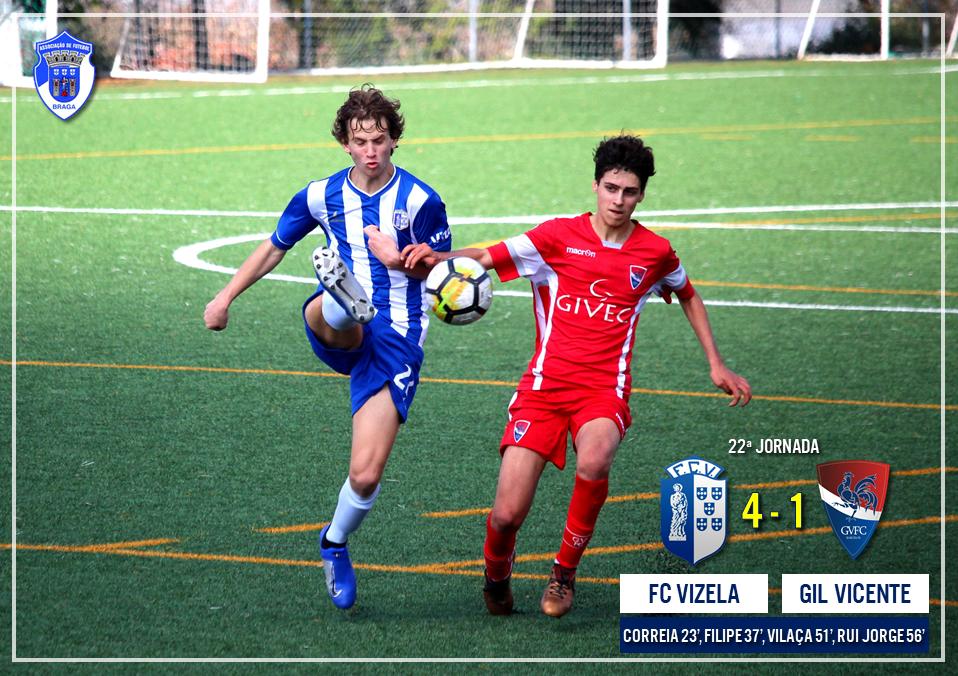 Sub-17 golearam na receção ao Gil Vicente